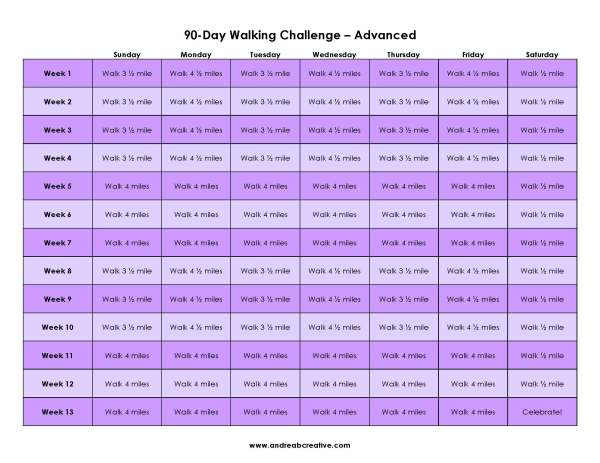 walkchallengeadvanced